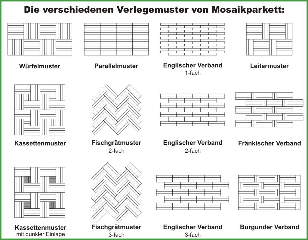 Mosaikparkett für Fußbodenheizung